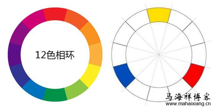 基于网站色彩设计对用户体验影响的研究