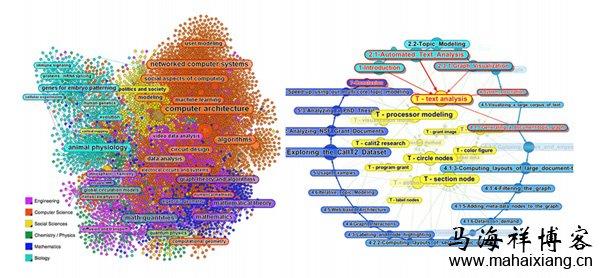 实例解析关键词聚类的方法策略