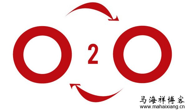 详解O2O的四大运作模式