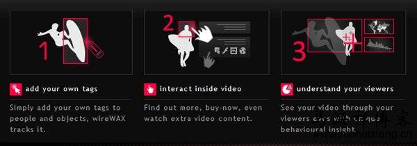 交互式视频设计的分类和实现工具