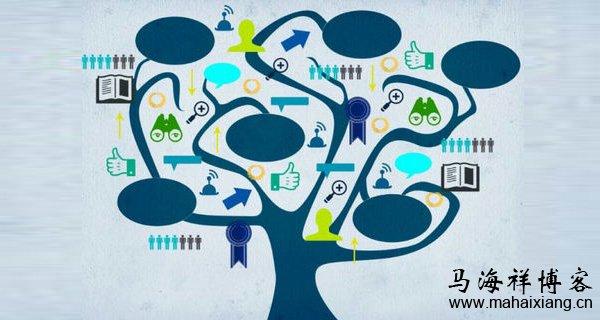 社交媒体的3大商业模式