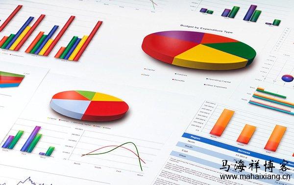 常见的数据分析基本思路及手法