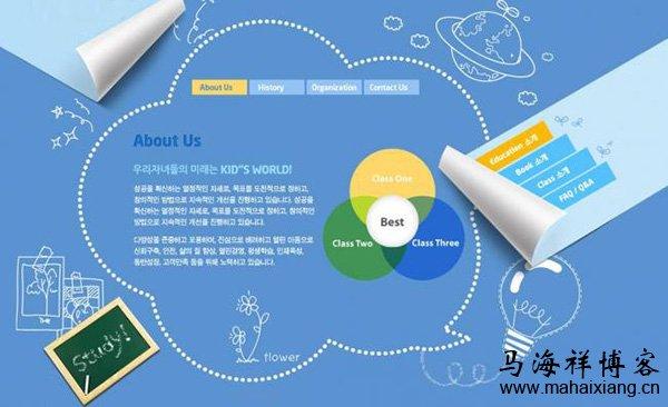 网站专题策划的步骤和方法技巧