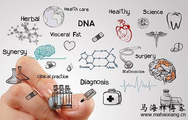 民营医院开展新医疗营销的关键点在哪里?