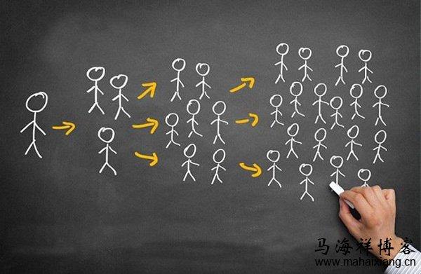 如何策划一次成功的裂变营销流程设计