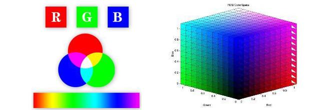 RGB颜色查询对照表大全
